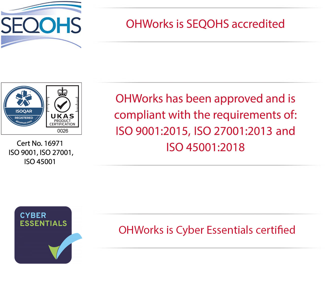 SEQOHS accredited